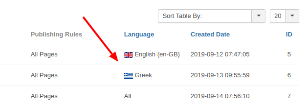 google structured data items language