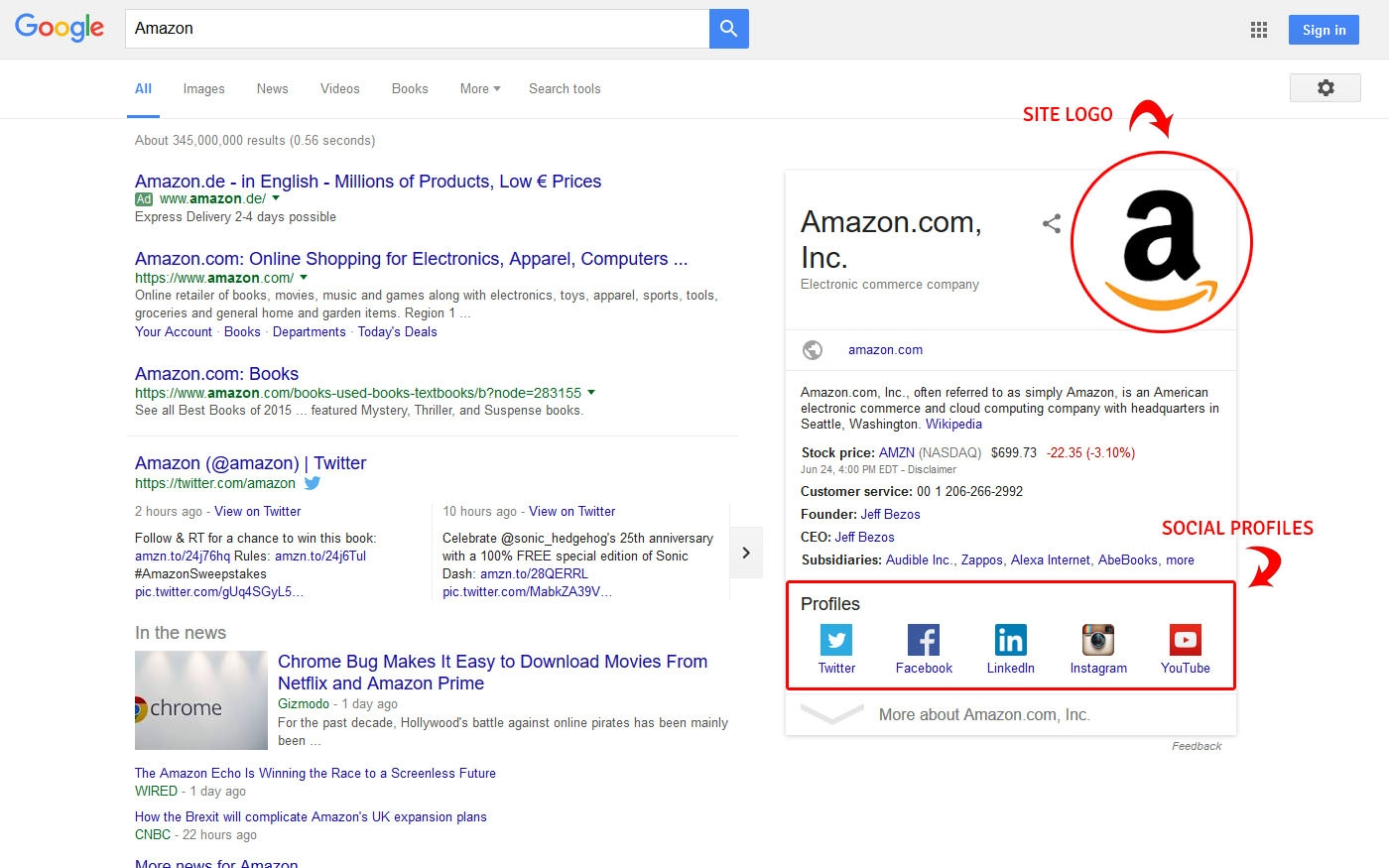 Google Structured Data Markup 1.1 released