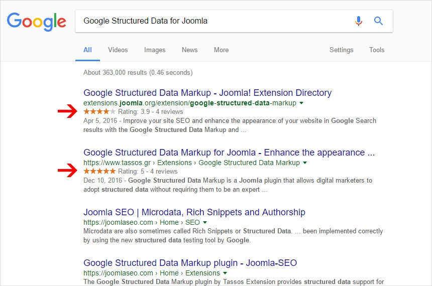 How to Get Star Ratings in Google Search Results for your Joomla site