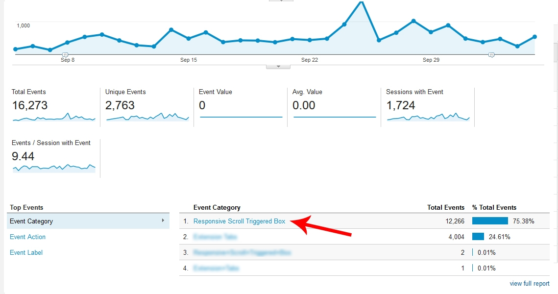 Integrate Google Analytics with Responsive Scroll Triggered Box